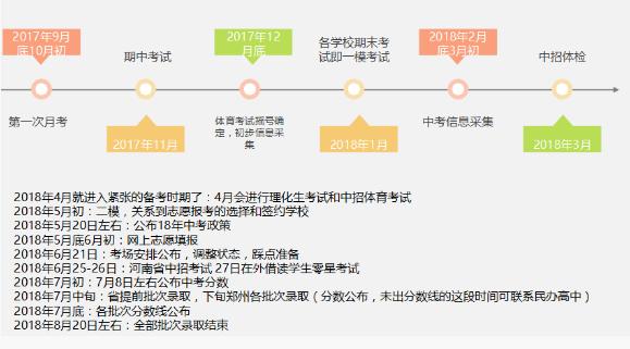 2018年郑州中考安排时间表一览