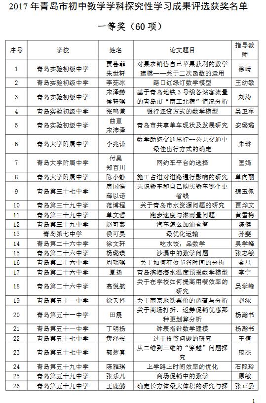 2017年青岛市初中数学学科探究性学习成果评选获奖名单