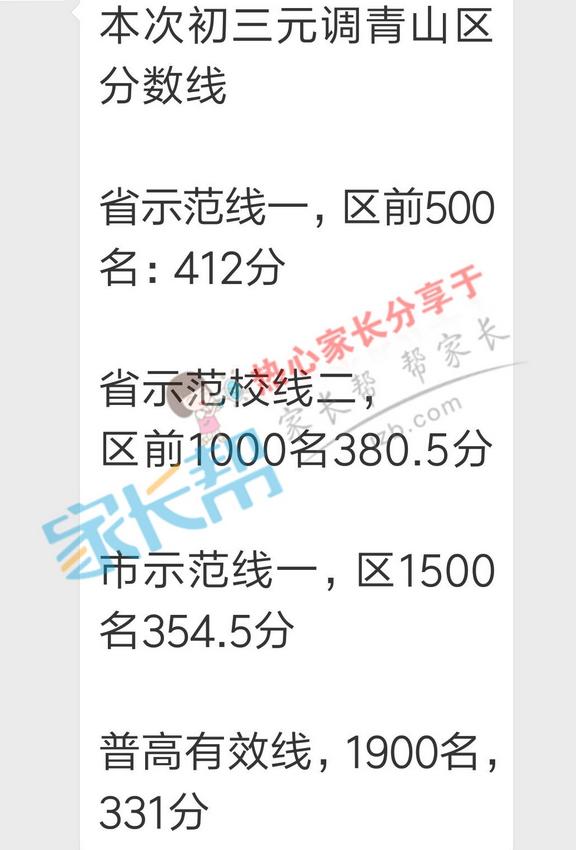 2018届武汉青山区初三元调考试有效分表