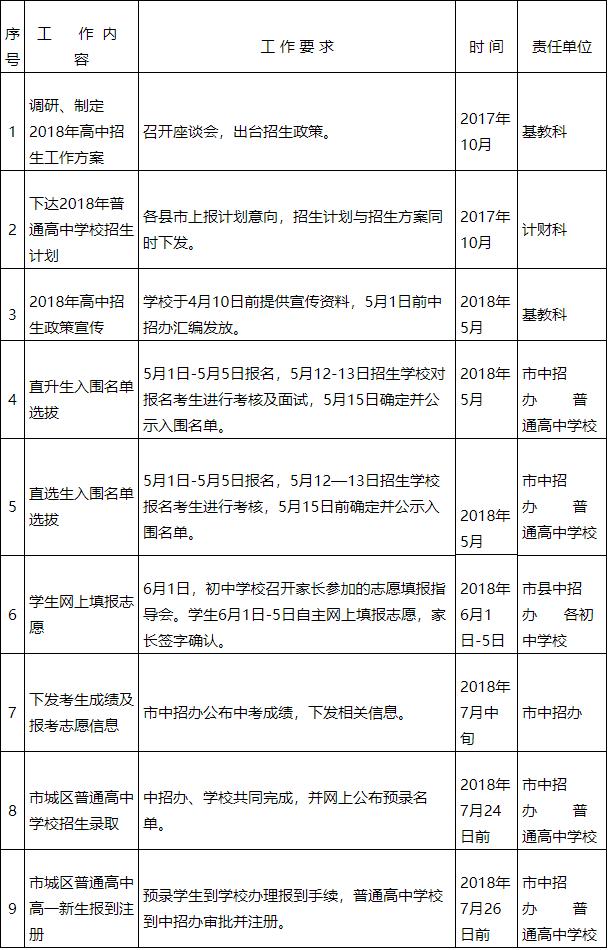 2018年湖南衡阳中考主要工作安排表一览