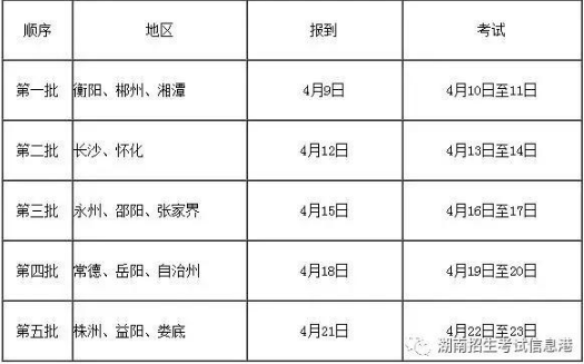 2018年湖南高考招生体育专业考试通知