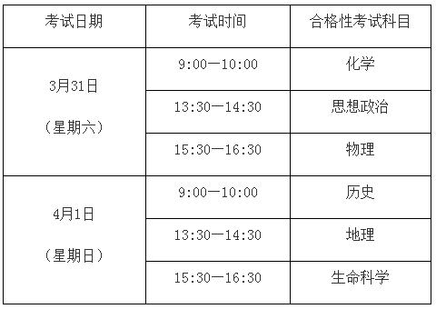 考试科目和时间安排