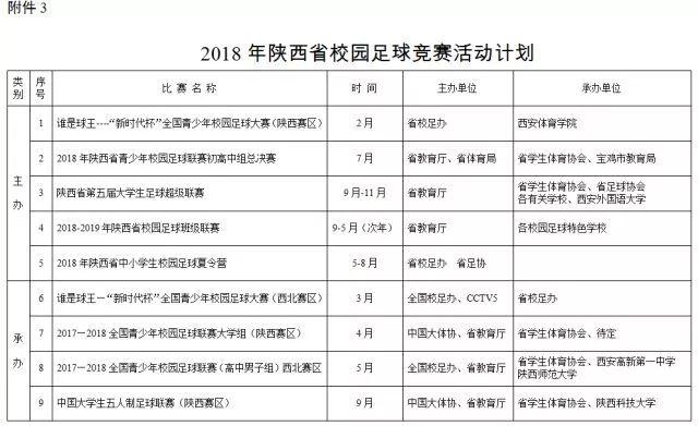 2018年陕西省学生体育竞赛活动计划通知