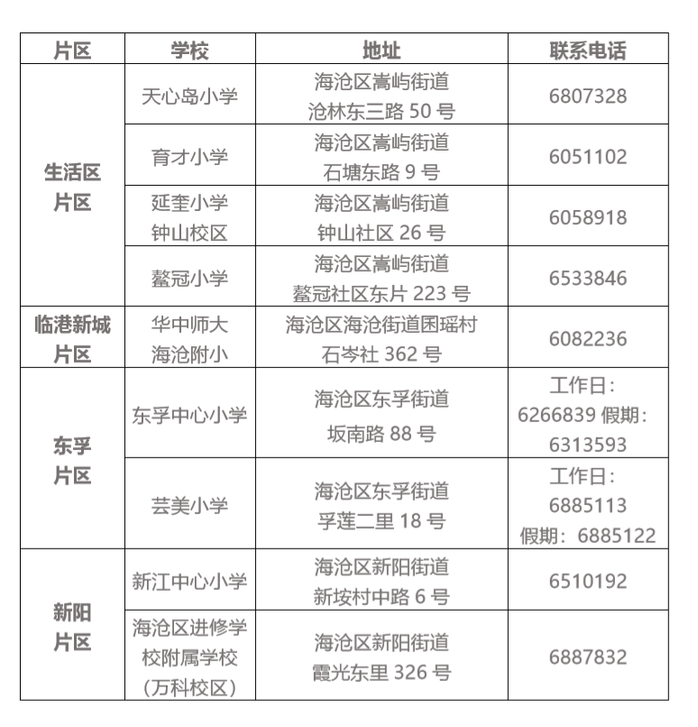 2018厦门海沧区秋季小学招生积分入学便民服务登记点抢先看