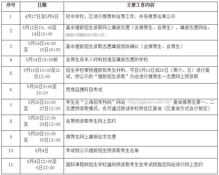 2018年上海市中考提前招生录取主要日程安排
