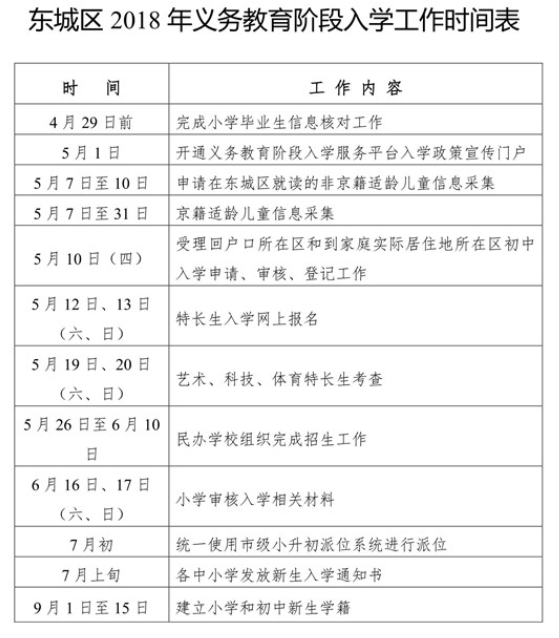 2018年北京东城区义务教育入学政策发布