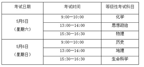 考试科目和时间安排如下: