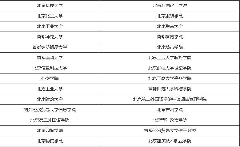 北京农学院6月10日举办2018年校园开放日暨高招咨询会