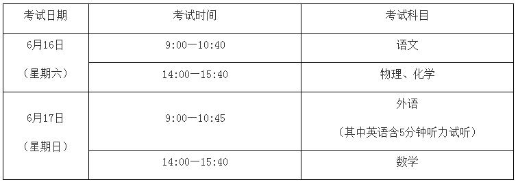 考试科目、时间安排