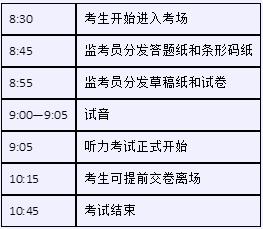 入场考试、分发试卷及听力等具体时间