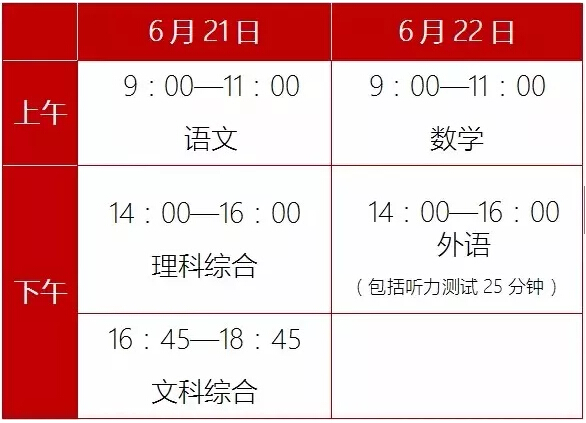 2018年河北省中考时间安排