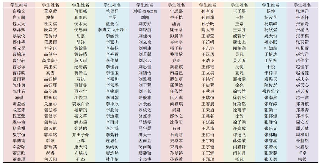 2018年【北大附中(惠新东街校区)】1+3项目面试名单