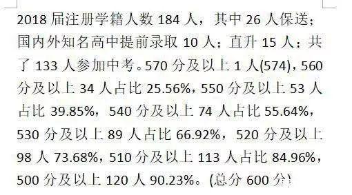 【杭州2中白马湖学校】2018年中考成绩单概况一览