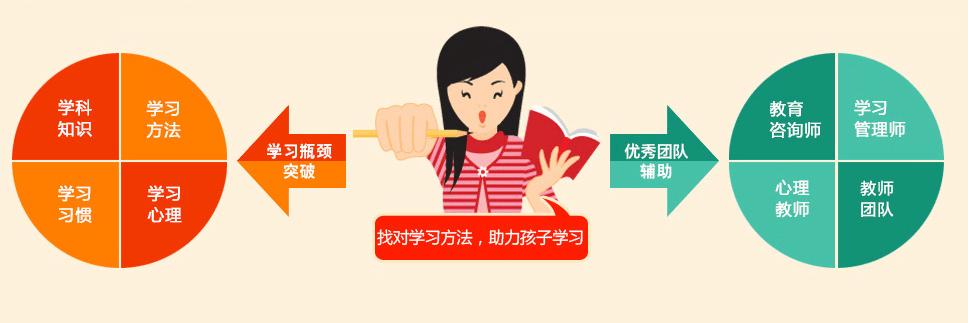 学大教育网