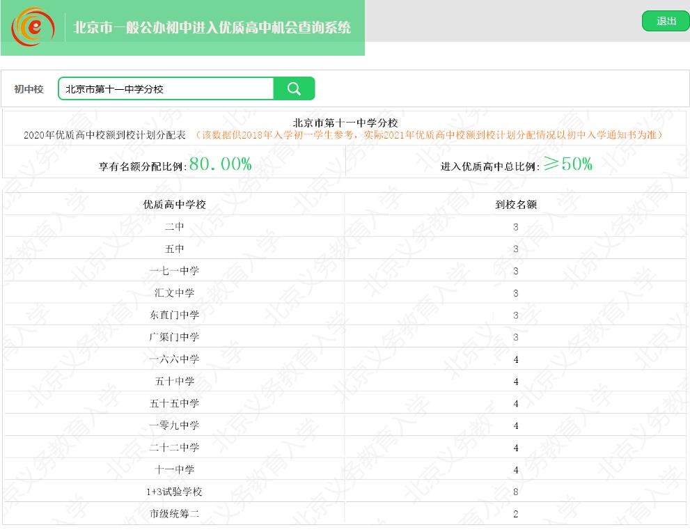 2020年【北京11中学分校】优质高中校额到校计划分配表
