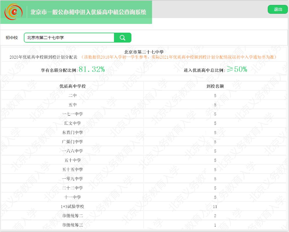 2020年【北京27中学】优质高中校额到校计划分配表