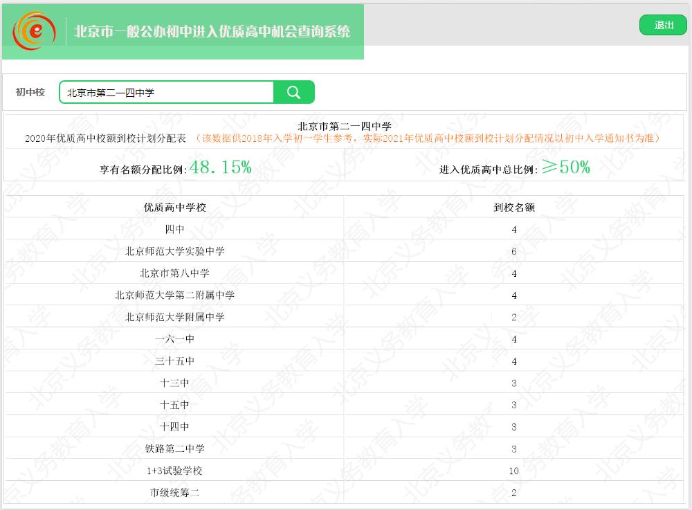 2020年【北京214中学】优质高中校额到校计划分配表