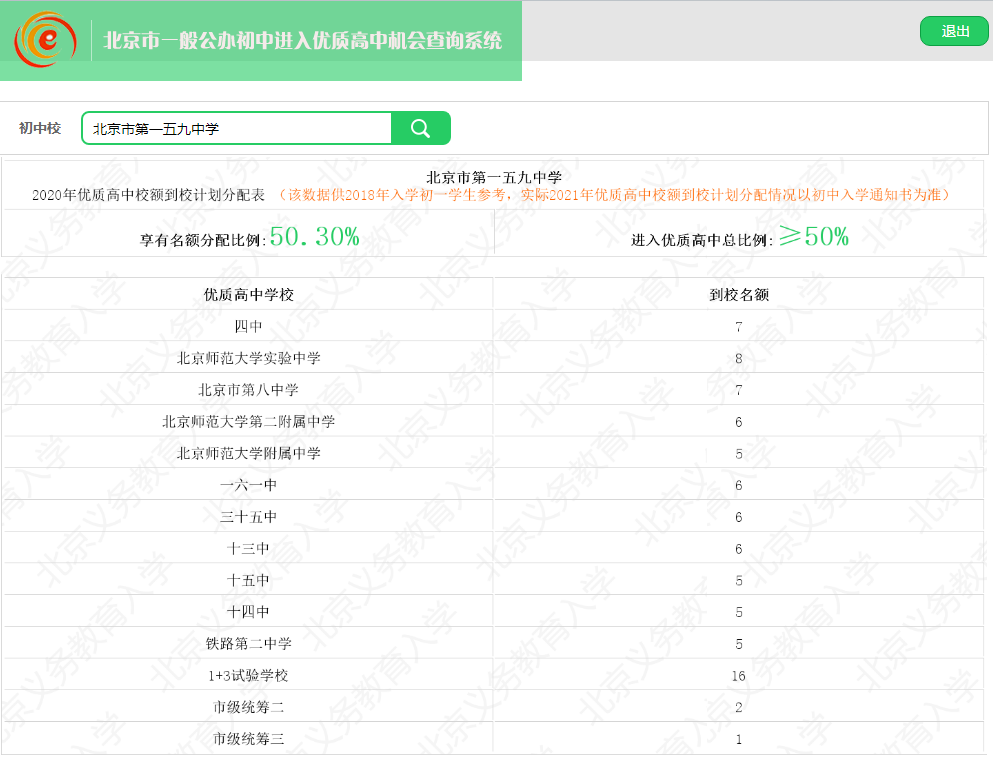 2020年【北京市第一五九中学】优质高中校额到校计划分配表