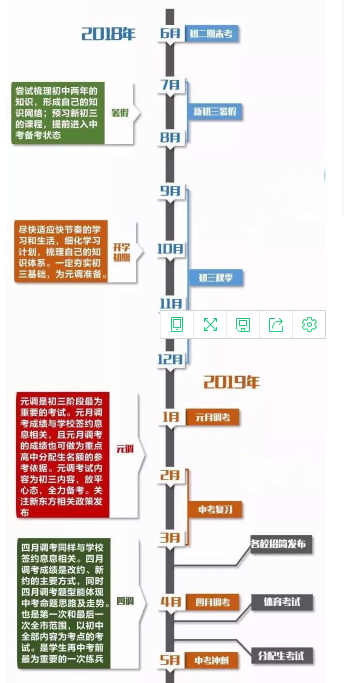 2019年武汉中考备考:中考生全年备考规划一览