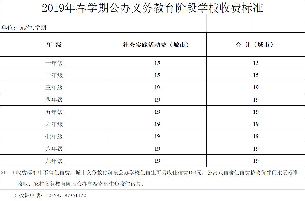 扬州:2019年春季公办义务教育阶段学校收费标准一览