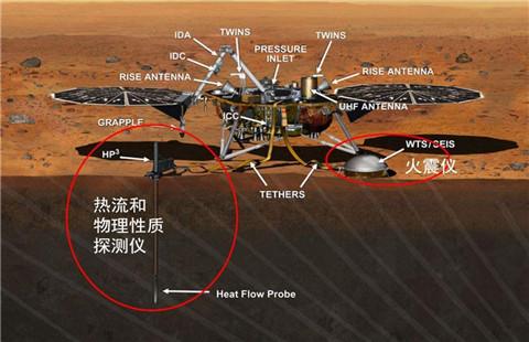 火星震怎么测到的_火星震什么样_探测火星震有何意义