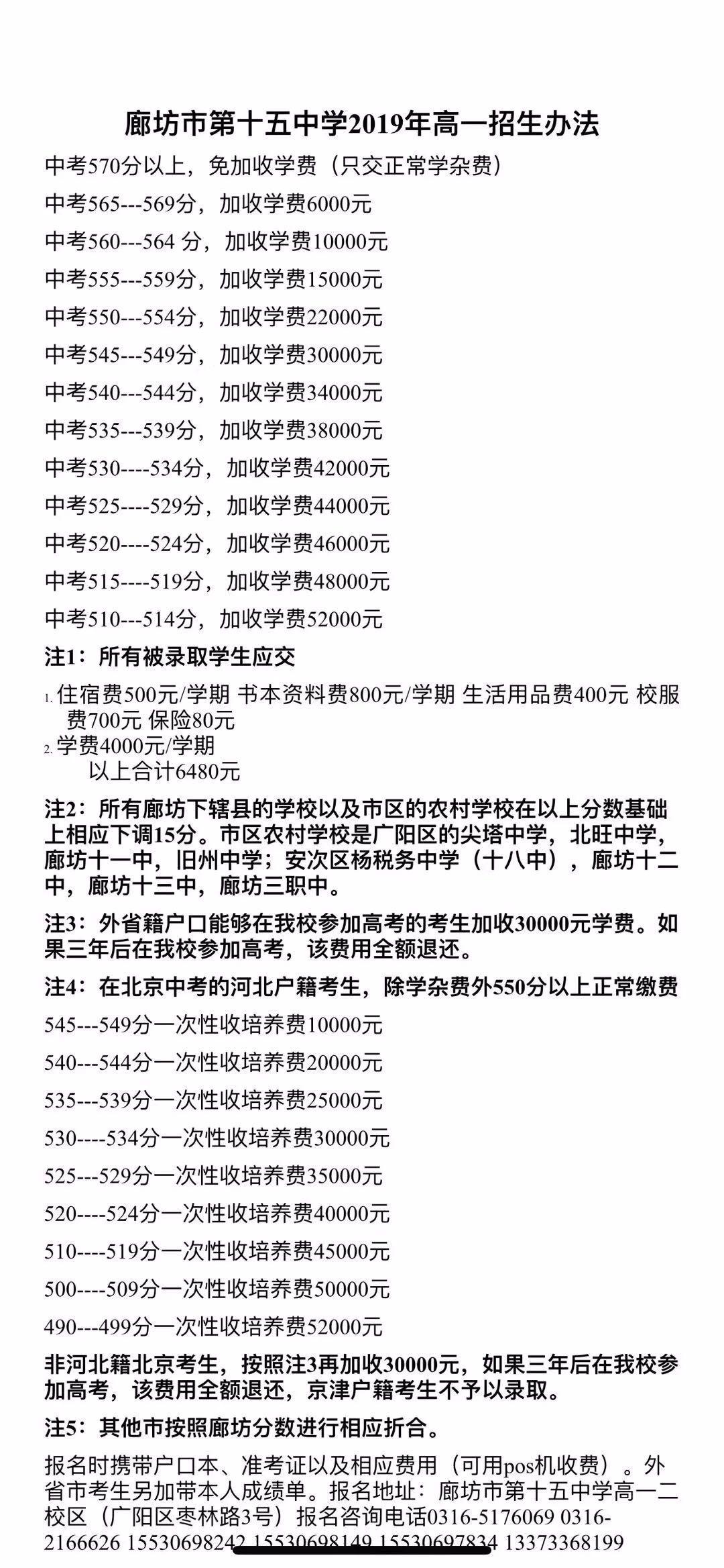 2019年廊坊十五中录取分数线